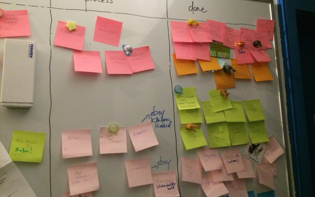 Kanban Projektmanagement Visionäre Musterbrecher Disruptive Thinker